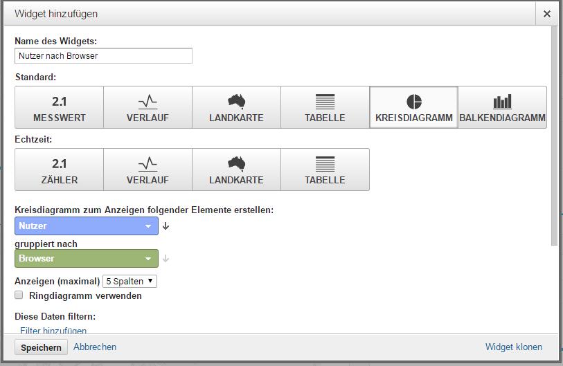 Analytics Dashboard Widget Browser