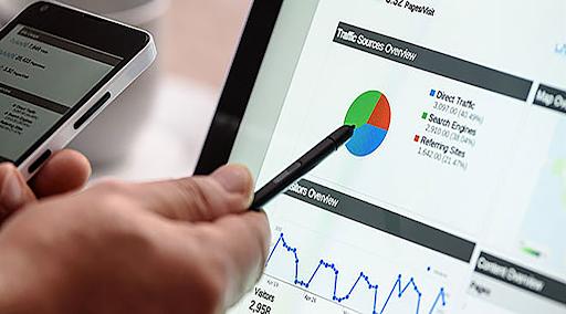 analytics Google Ads Optimierung und Maßnahmenplan