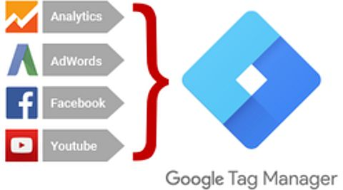OverviewTagManager Google Tag Manager Seminar
