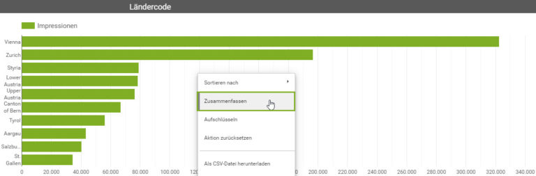 Google Data Studio Screenshot Daten zusammenfassen