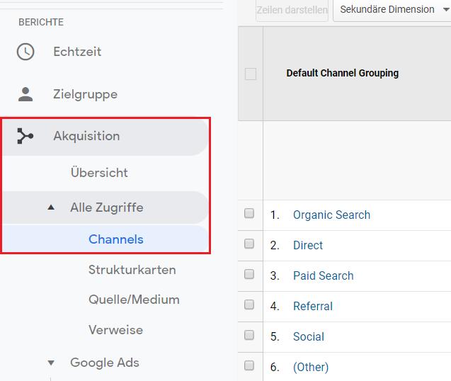 Menüleiste-Google-Analytics Channelgruppierung: Werten Sie Ihren Traffic in Google Analytics aus