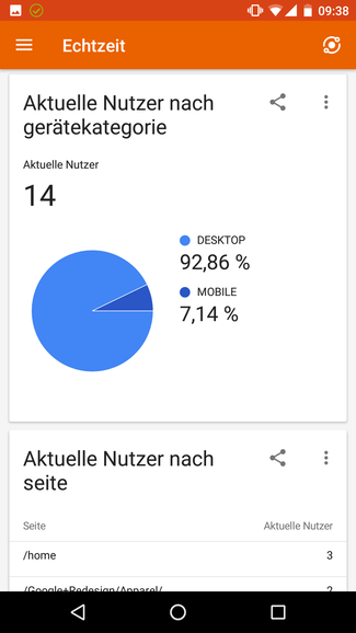 csm_Screenshot_Analytics_App_-_Echtzeit_ae3a07eb6a Google Analytics App