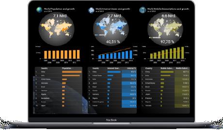 Beispiel-Data-Studio-Bericht-zu-hochgeladenen-Daten Google Data Studio Webinar