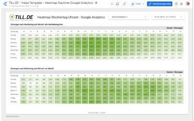 Google-Data-Studio-Template-Heatmap-400x250 Schröder spricht