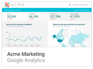 acme_marketing Liste mit Google Data Studio Report Templates