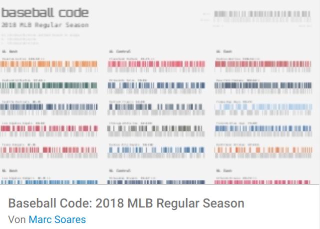 basballcode Liste mit Google Data Studio Report Templates