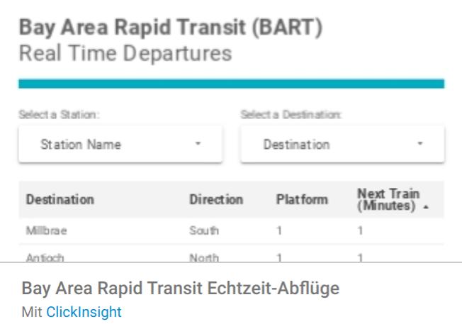 bay-area Liste mit Google Data Studio Report Templates