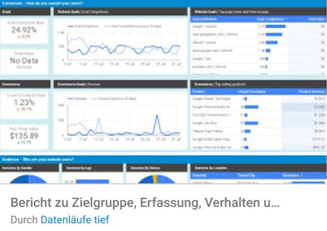 bericht-zielgruppe-erfassung Liste mit Google Data Studio Report Templates