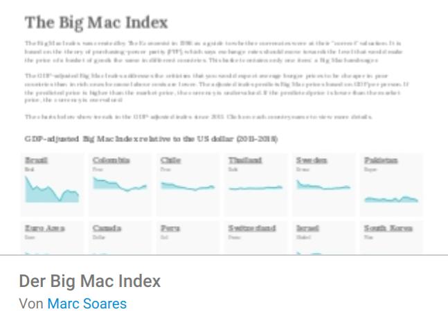 big-mac-index Liste mit Google Data Studio Report Templates