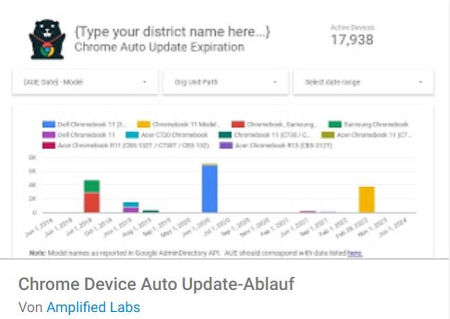 crome-device-auto-update Liste mit Google Data Studio Report Templates