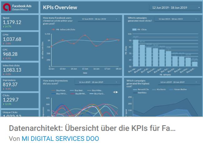 datenarchitekt_kpis Liste mit Google Data Studio Report Templates