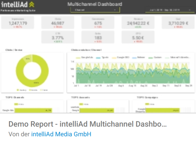 demo-report-intelliAd Liste mit Google Data Studio Report Templates