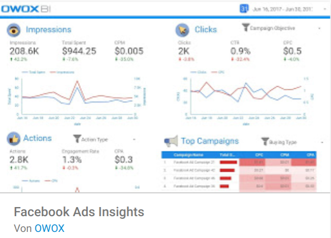 facebook-ads-insights Liste mit Google Data Studio Report Templates