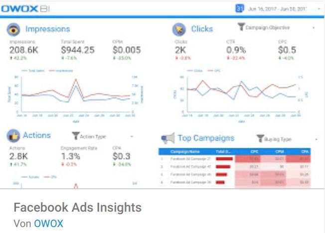 facebook-ads-insights Liste mit Google Data Studio Report Templates