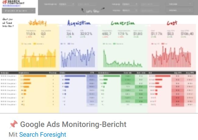gAds-monitoring Liste mit Google Data Studio Report Templates