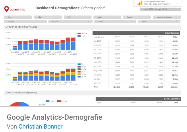 ga-demografie Liste mit Google Data Studio Report Templates