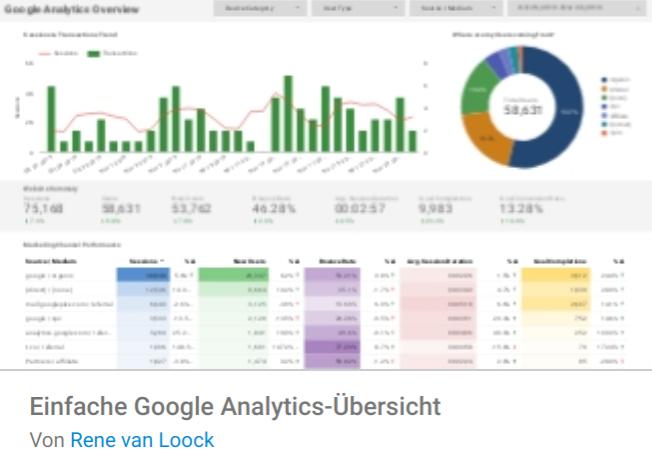 ga-uebersicht-einfach Liste mit Google Data Studio Report Templates
