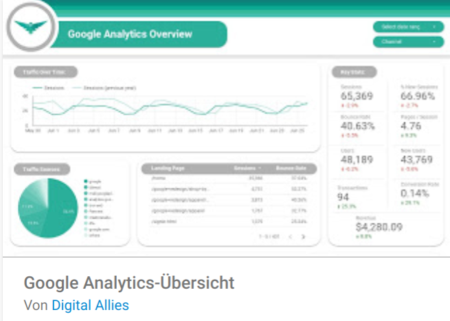 ga-uebersicht Liste mit Google Data Studio Report Templates