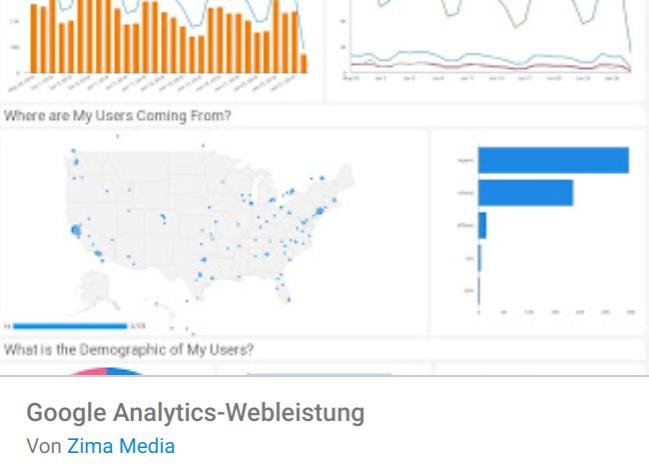 ga-webleistung Liste mit Google Data Studio Report Templates