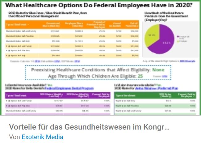 gesundheitswesen Liste mit Google Data Studio Report Templates