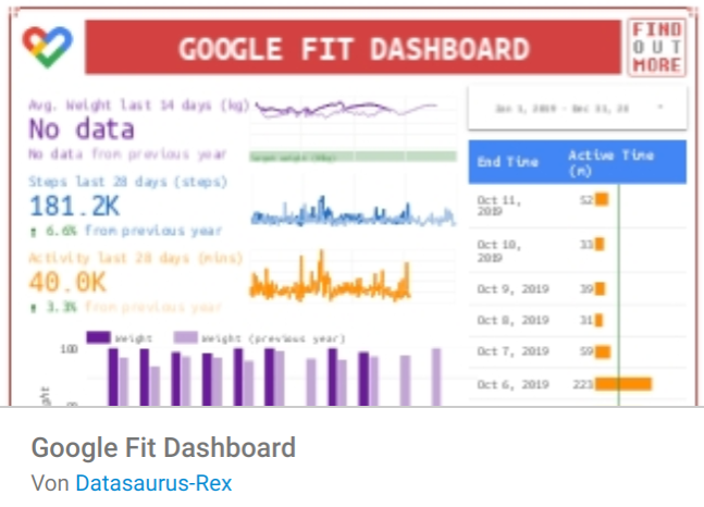 google-fit-dashboard Liste mit Google Data Studio Report Templates