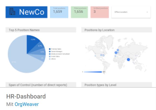 hr-dashboard Liste mit Google Data Studio Report Templates