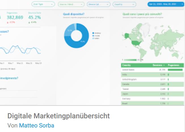 marketinguebersicht Liste mit Google Data Studio Report Templates