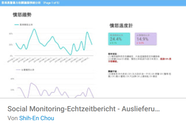 social-monitoring Liste mit Google Data Studio Report Templates