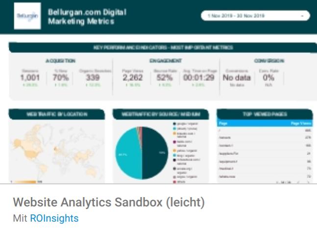 website-analytics-sandbox-leicht Liste mit Google Data Studio Report Templates