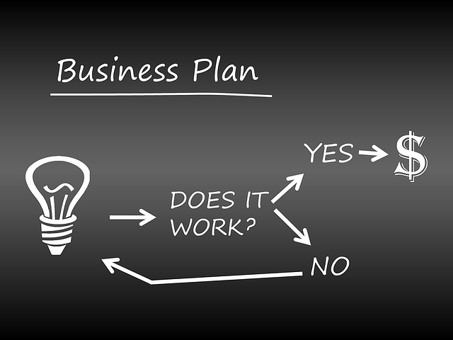 Gebotsstrategie & Geschäftsziele