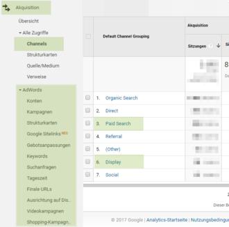 Webanalyse von AdWords Daten in Analytics-Menüübersicht