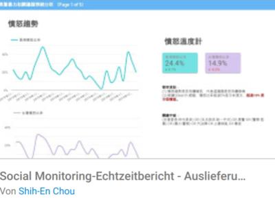 social-monitoring