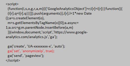 Google Analytics Quellcode