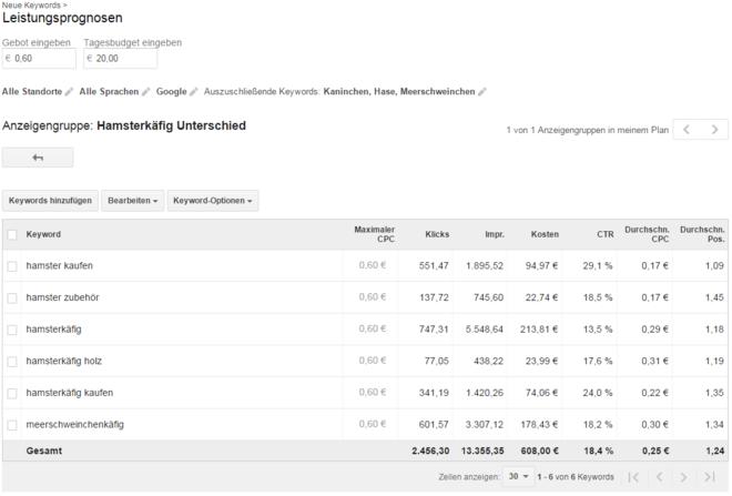 TILL.DE Leistungsprognose AdWords Keyword Planer